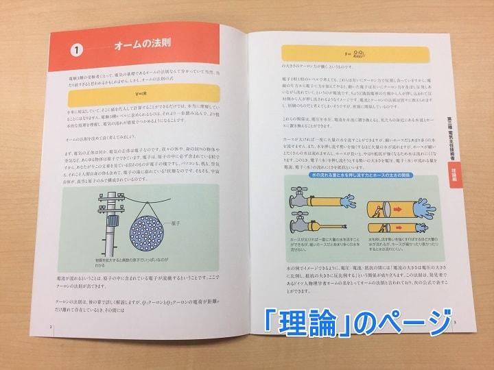 理論のサンプルテキストページ