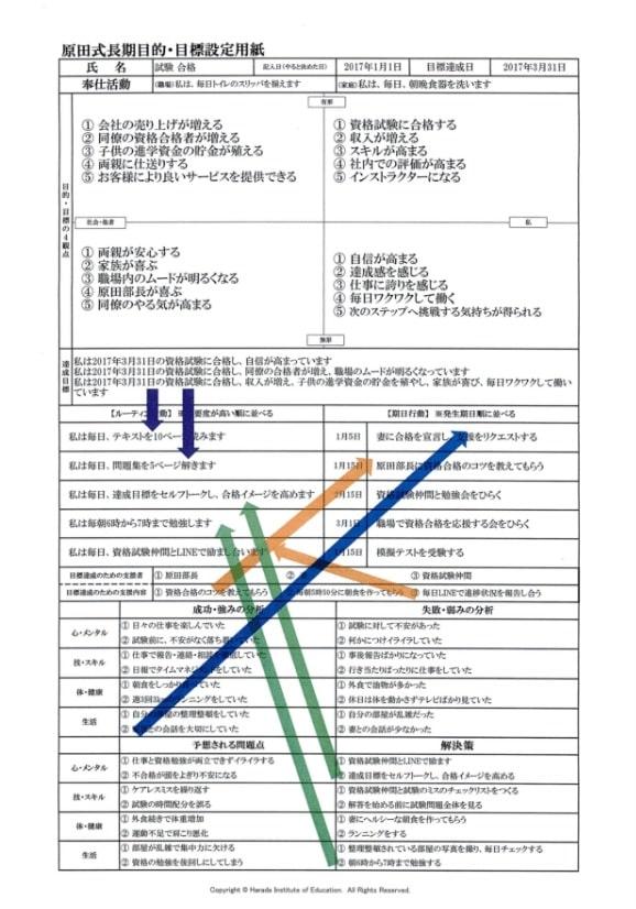 原田メソッド目標達成シート